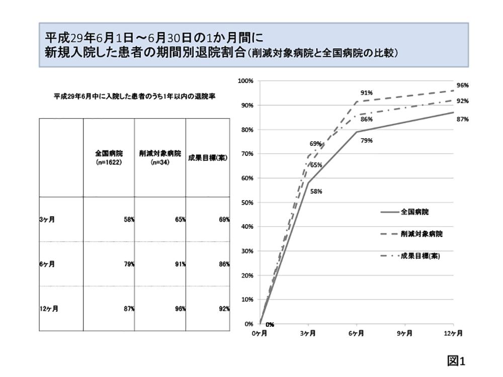 精神科救急論文資料佐藤-1