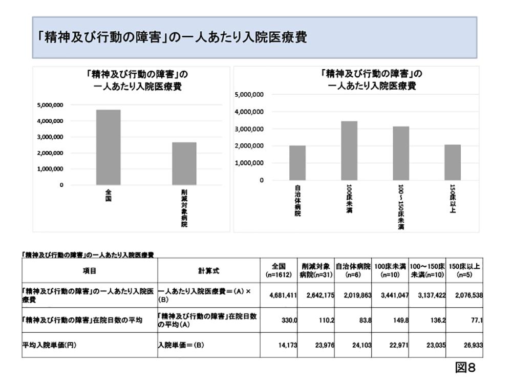 精神科救急論文資料佐藤-8.